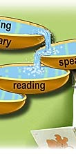 img=listening vocabulary pool feeds, speaking-reading-writing pools